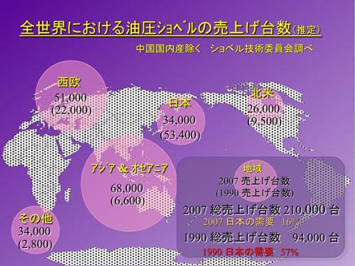 全世界における油圧ショベルの販売台数